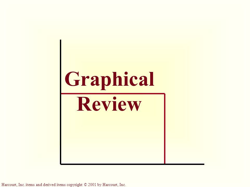 Harcourt, Inc. items and derived items copyright © 2001 by Harcourt, Inc. Graphical Review