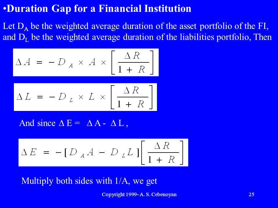 Copyright 1999- A. S. Cebenoyan25 Duration Gap for a Financial Institution Let D A be the weighted average duration of the asset portfolio of the FI,