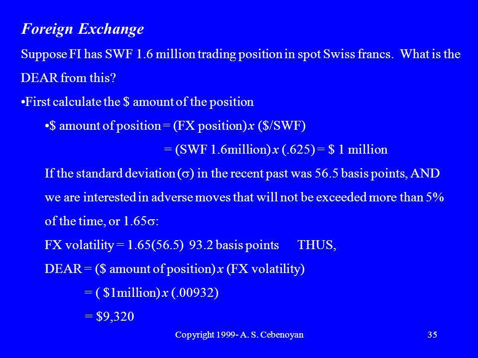 Copyright 1999- A. S. Cebenoyan35 Foreign Exchange Suppose FI has SWF 1.6 million trading position in spot Swiss francs. What is the DEAR from this? F