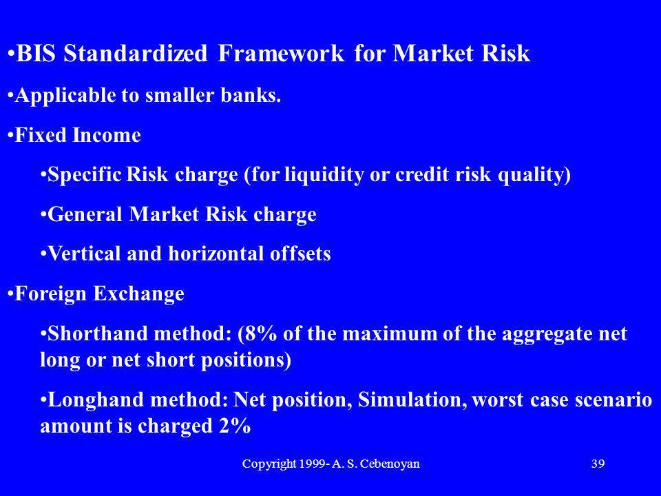 Copyright 1999- A. S. Cebenoyan39 BIS Standardized Framework for Market Risk Applicable to smaller banks. Fixed Income Specific Risk charge (for liqui