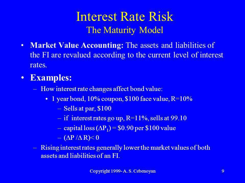 Copyright 1999- A. S. Cebenoyan9 Interest Rate Risk The Maturity Model Market Value Accounting: The assets and liabilities of the FI are revalued acco