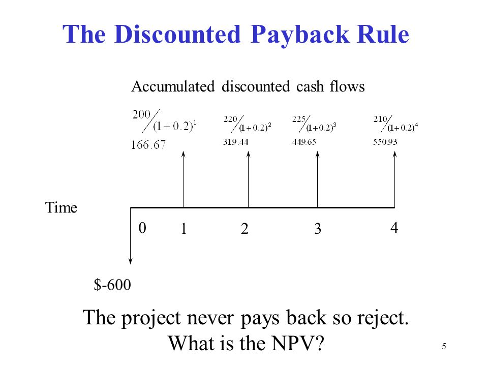 4 Advantages and Disadvantages of the Payback Rule Advantages –Easy –Biased toward liquidity –Quick evaluation –Adjusts long term cash flow uncertaint