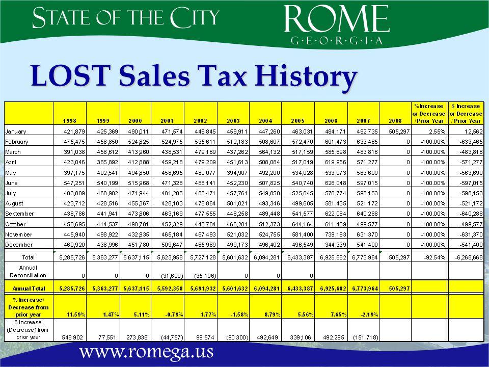 LOST Sales Tax History