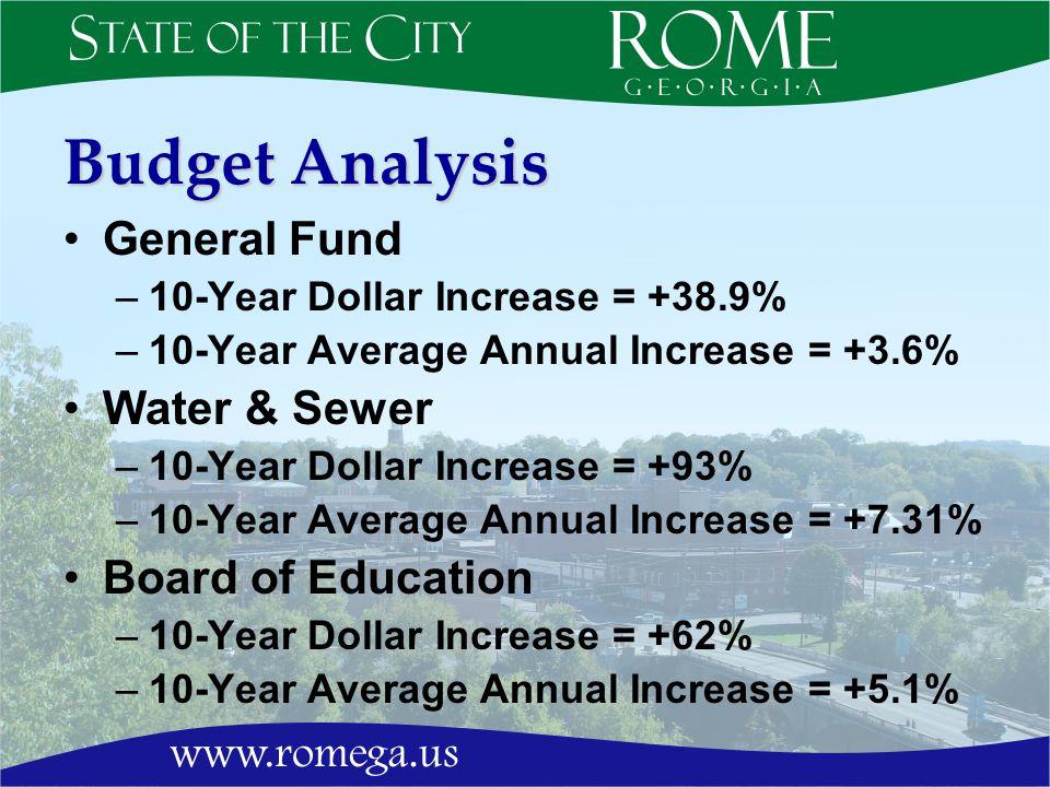 General Fund –10-Year Dollar Increase = +38.9% –10-Year Average Annual Increase = +3.6% Water & Sewer –10-Year Dollar Increase = +93% –10-Year Average Annual Increase = +7.31% Board of Education –10-Year Dollar Increase = +62% –10-Year Average Annual Increase = +5.1%
