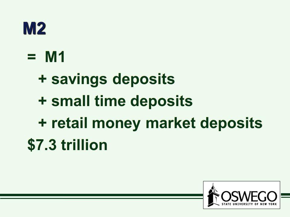 M2M2 = M1 + savings deposits + small time deposits + retail money market deposits $7.3 trillion = M1 + savings deposits + small time deposits + retail money market deposits $7.3 trillion