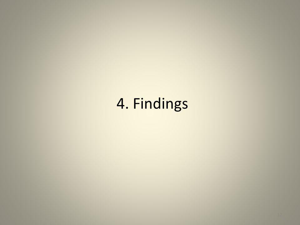 4. Findings 12