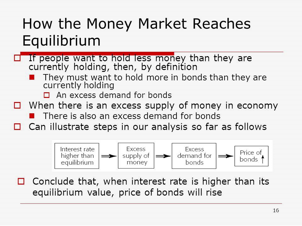 16 How the Money Market Reaches Equilibrium If people want to hold less money than they are currently holding, then, by definition They must want to h