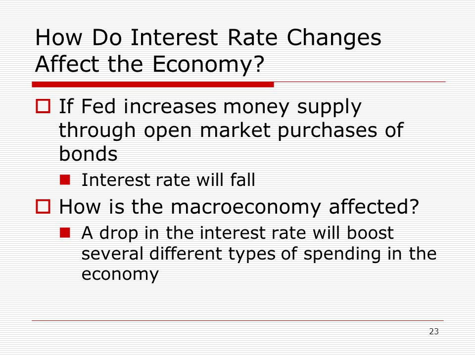 23 How Do Interest Rate Changes Affect the Economy? If Fed increases money supply through open market purchases of bonds Interest rate will fall How i