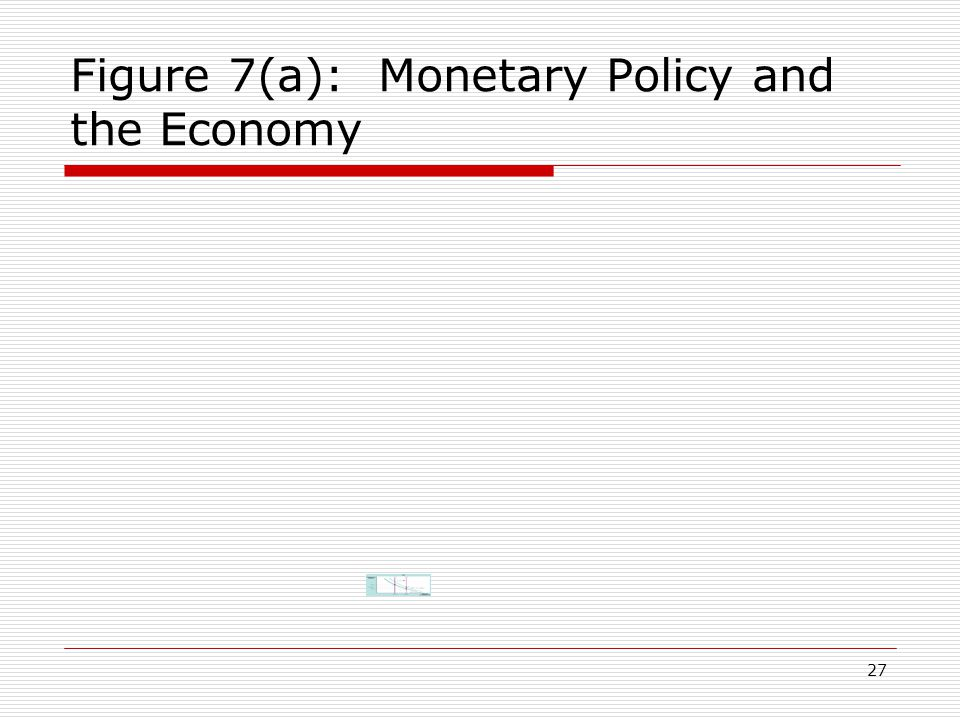 27 Figure 7(a): Monetary Policy and the Economy