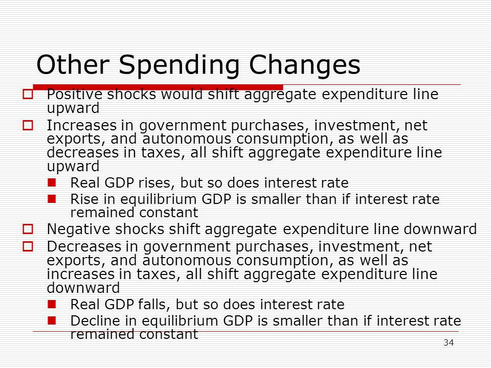 34 Other Spending Changes Positive shocks would shift aggregate expenditure line upward Increases in government purchases, investment, net exports, an