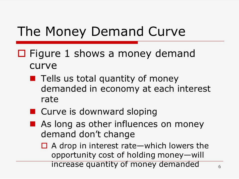 6 The Money Demand Curve Figure 1 shows a money demand curve Tells us total quantity of money demanded in economy at each interest rate Curve is downw