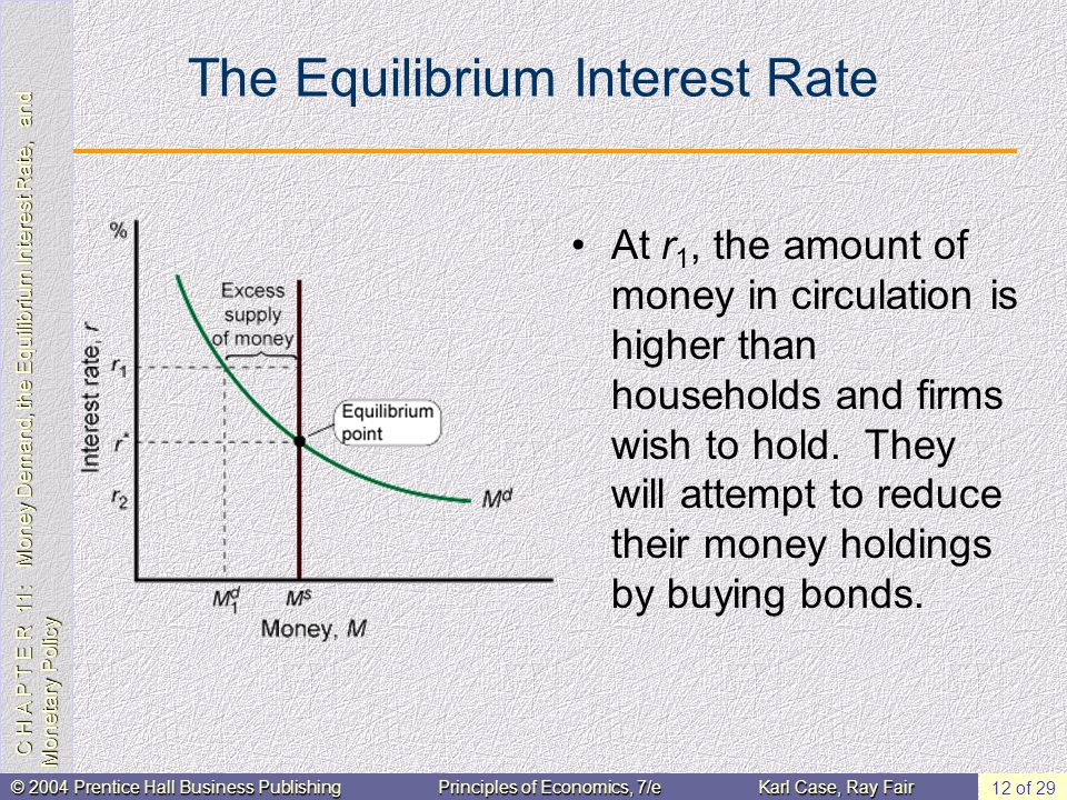 C H A P T E R 11: Money Demand, the Equilibrium Interest Rate, and Monetary Policy © 2004 Prentice Hall Business PublishingPrinciples of Economics, 7/eKarl Case, Ray Fair 12 of 29 The Equilibrium Interest Rate At r 1, the amount of money in circulation is higher than households and firms wish to hold.