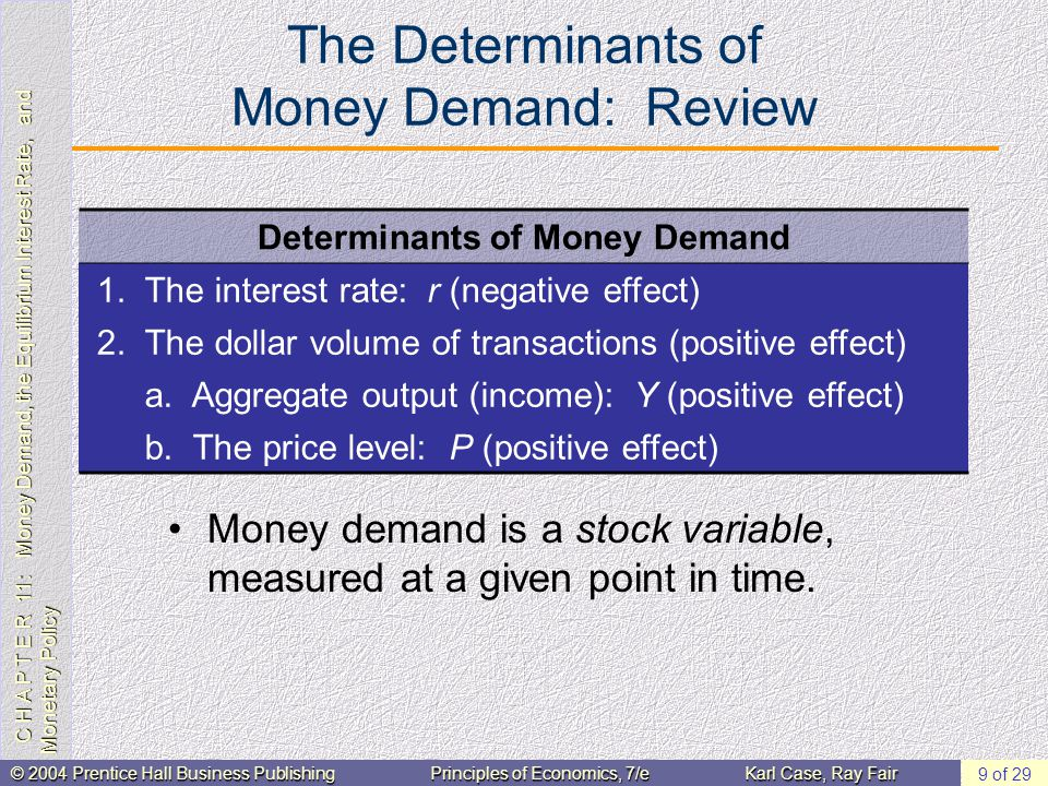 C H A P T E R 11: Money Demand, the Equilibrium Interest Rate, and Monetary Policy © 2004 Prentice Hall Business PublishingPrinciples of Economics, 7/eKarl Case, Ray Fair 10 of 29 The Determinants of Money Demand: Review Money demand answers the question: How much money do firms and households desire to hold at a specific point in time, given the current interest rate, volume of economic activity, and price level?