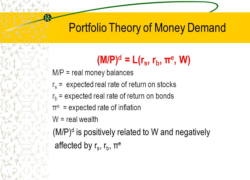 Portfolio Theory of Money Demand (M/P) d = L(r s, r b, π e, W) M/P = real money balances r s = expected real rate of return on stocks r b = expected r