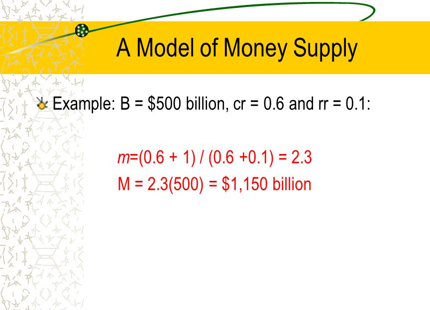 A Model of Money Supply Example: B = $500 billion, cr = 0.6 and rr = 0.1: m =(0.6 + 1) / (0.6 +0.1) = 2.3 M = 2.3(500) = $1,150 billion