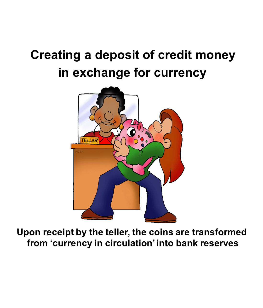 Creating a deposit of credit money in exchange for currency Upon receipt by the teller, the coins are transformed from currency in circulation into ba
