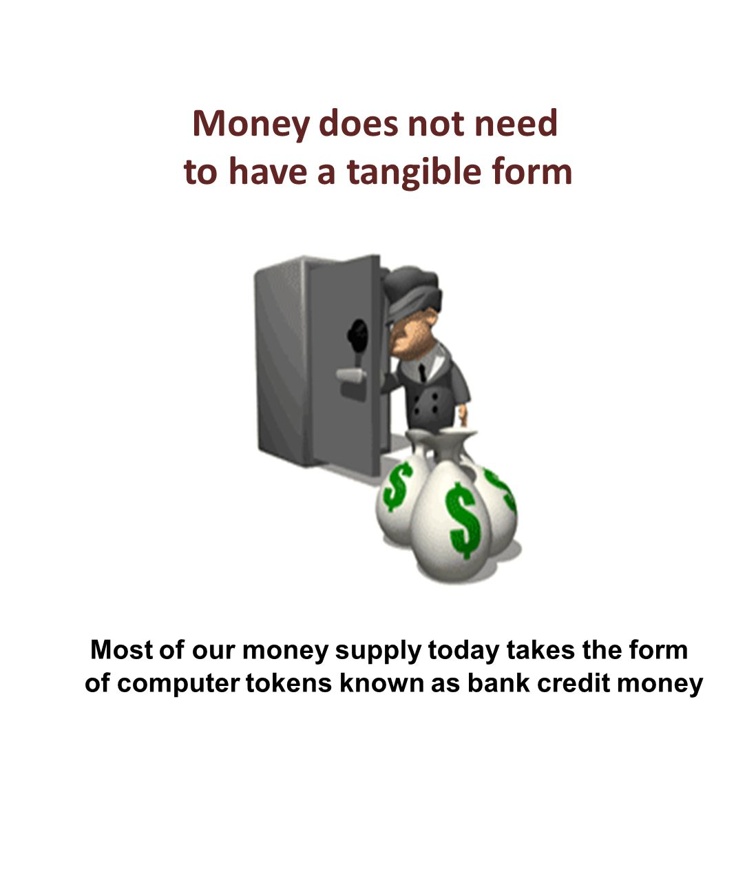 Money does not need to have a tangible form Most of our money supply today takes the form of computer tokens known as bank credit money