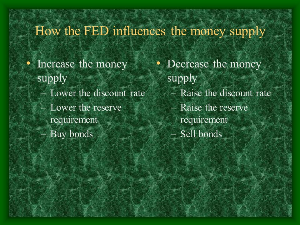 How the FED influences the money supply Increase the money supply –Lower the discount rate –Lower the reserve requirement –Buy bonds Decrease the money supply –Raise the discount rate –Raise the reserve requirement –Sell bonds