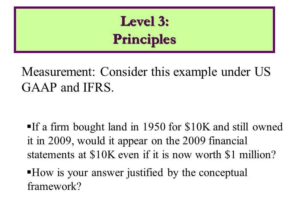 Measurement: Consider this example under US GAAP and IFRS.
