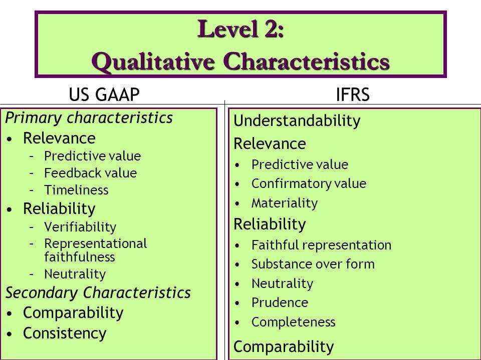 Level 3 Principles - Full Disclosure