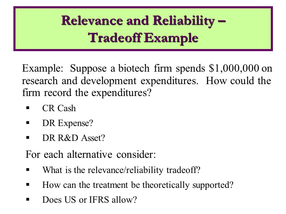 Example: Suppose a biotech firm spends $1,000,000 on research and development expenditures.