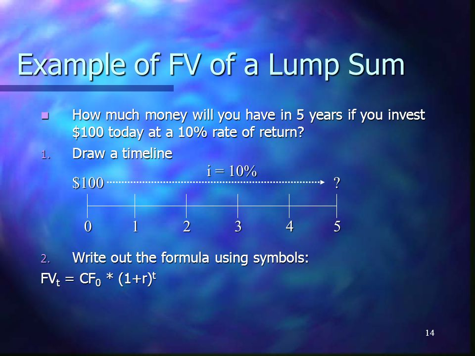 14 Example of FV of a Lump Sum How much money will you have in 5 years if you invest $100 today at a 10% rate of return.