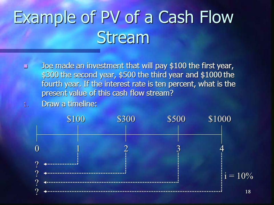 18 Example of PV of a Cash Flow Stream Joe made an investment that will pay $100 the first year, $300 the second year, $500 the third year and $1000 the fourth year.