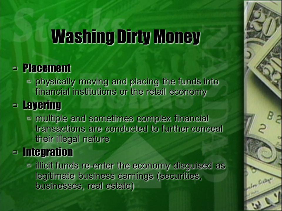 Dirty Money Flows Domestic Returning Inbound Outbound Flow-through Domestic Returning Inbound Outbound Flow-through