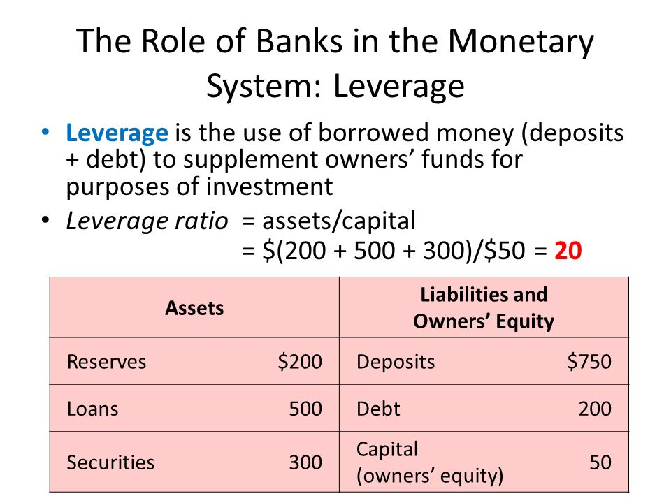 The Role of Banks in the Monetary System: Leverage Leverage is the use of borrowed money (deposits + debt) to supplement owners funds for purposes of