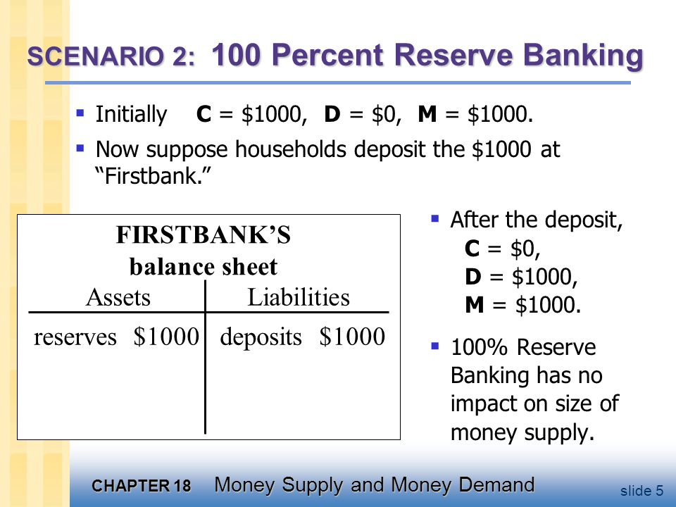 CHAPTER 18 Money Supply and Money Demand slide 16 Solution to exercise Impact of an increase in the currency-deposit ratio cr > 0.