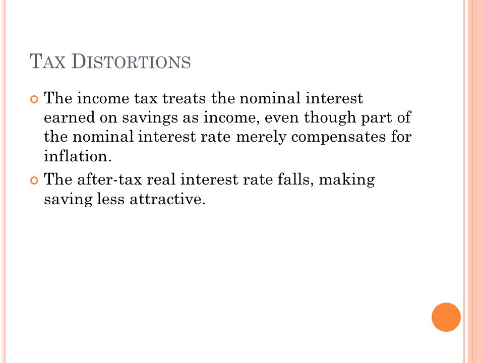 T AX D ISTORTIONS The income tax treats the nominal interest earned on savings as income, even though part of the nominal interest rate merely compensates for inflation.
