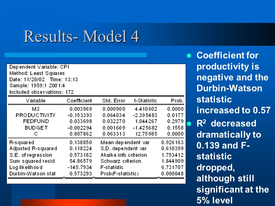 Results- Model 4 Coefficient for productivity is negative and the Durbin-Watson statistic increased to 0.57 R 2 decreased dramatically to 0.139 and F-