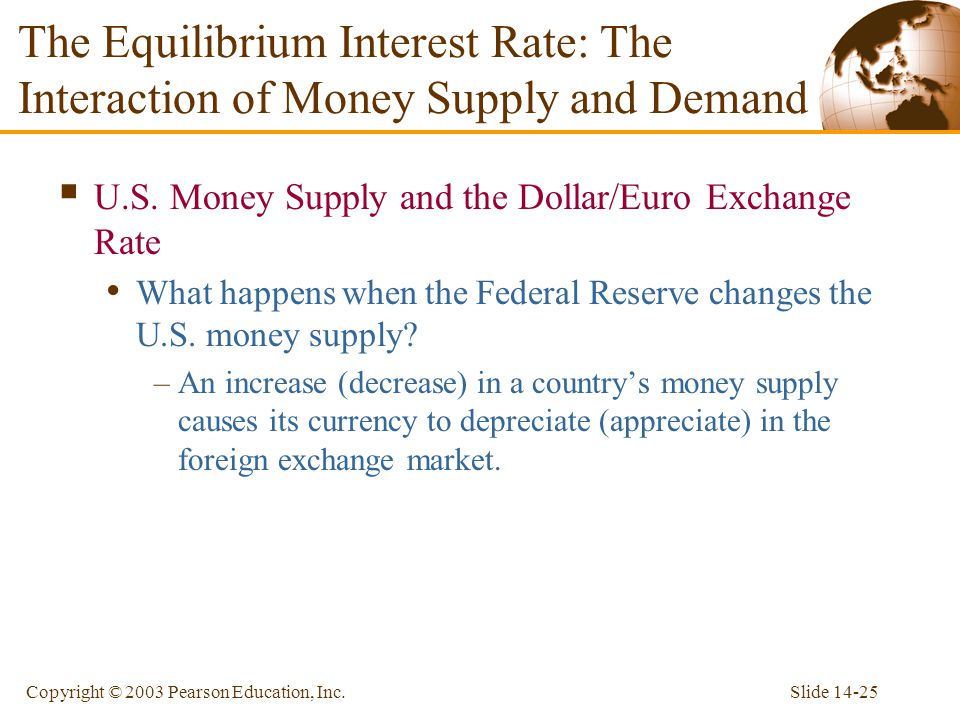 Slide 14-25Copyright © 2003 Pearson Education, Inc. U.S. Money Supply and the Dollar/Euro Exchange Rate What happens when the Federal Reserve changes