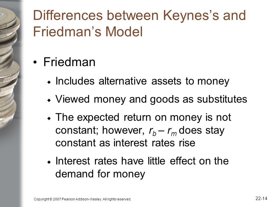 Copyright © 2007 Pearson Addison-Wesley. All rights reserved. 22-14 Differences between Keyness and Friedmans Model Friedman Includes alternative asse
