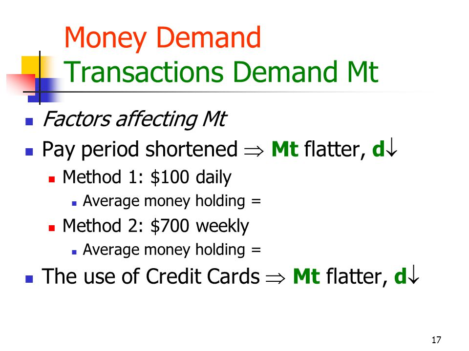 17 Money Demand Transactions Demand Mt Factors affecting Mt Pay period shortened Mt flatter, d Method 1: $100 daily Average money holding = Method 2: