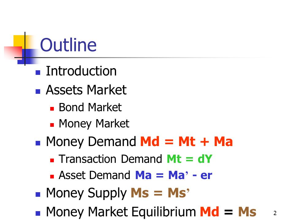 23 Money Demand Asset Demand Ma When r rises, the cost of holding money will increase.