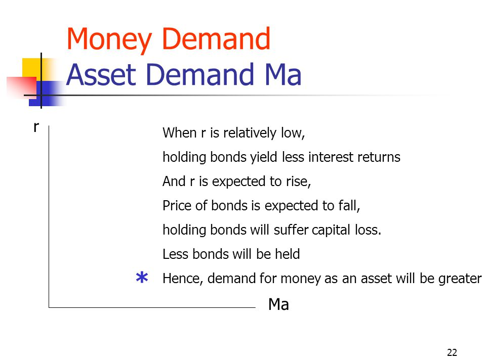 22 Money Demand Asset Demand Ma Ma r When r is relatively low, holding bonds yield less interest returns And r is expected to rise, Price of bonds is