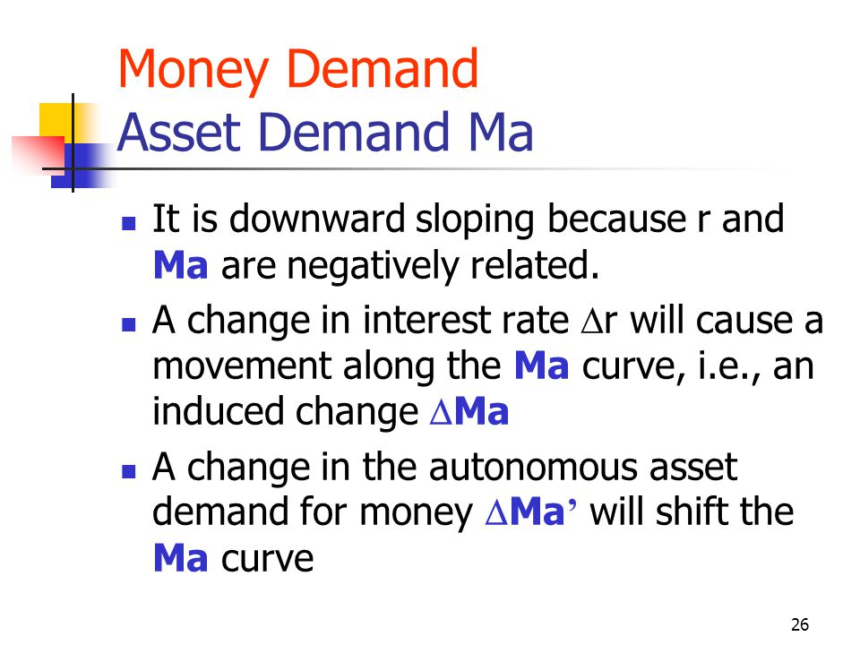 26 Money Demand Asset Demand Ma It is downward sloping because r and Ma are negatively related. A change in interest rate r will cause a movement alon