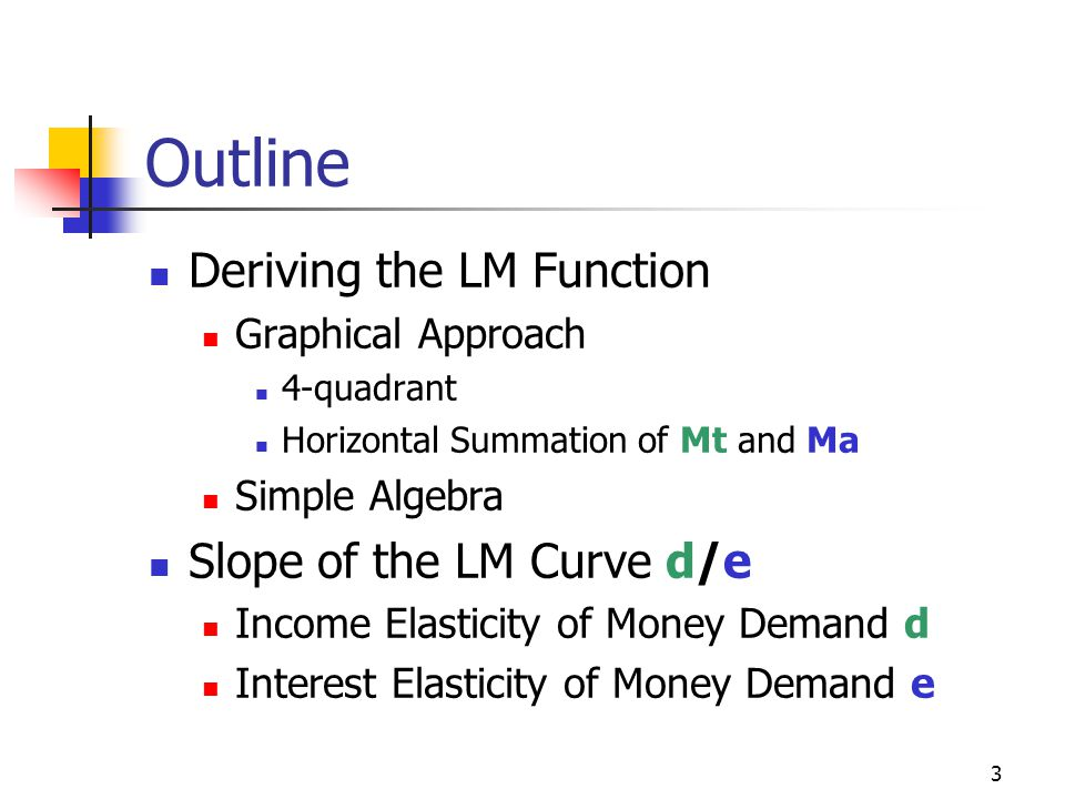 34 Deriving the LM Function Money market equilibrium Excess Money Demand Excess Money Supply Mt Ma Mt Excess Money Excess Money What happens if Ms = Ms increases?