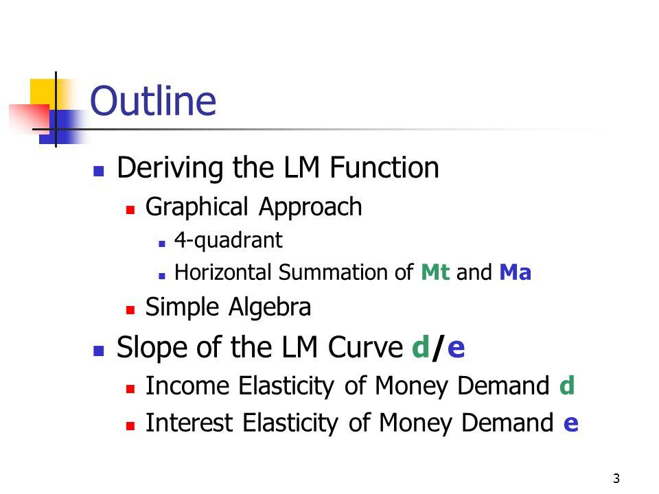14 Money Demand Transactions Demand Mt Money serves as the medium of exchange.