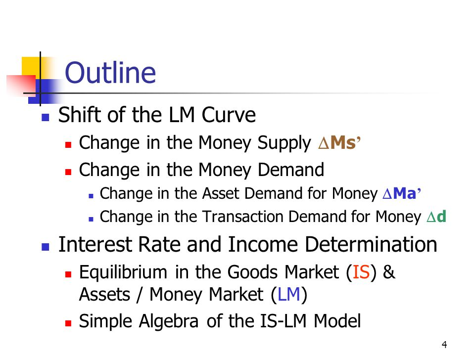 45 Simple Algebra of the LM Money Market Y = r = slope of the LM curve = r/ Y = Goods Market Y = r = slope of the IS curve = r/ Y =