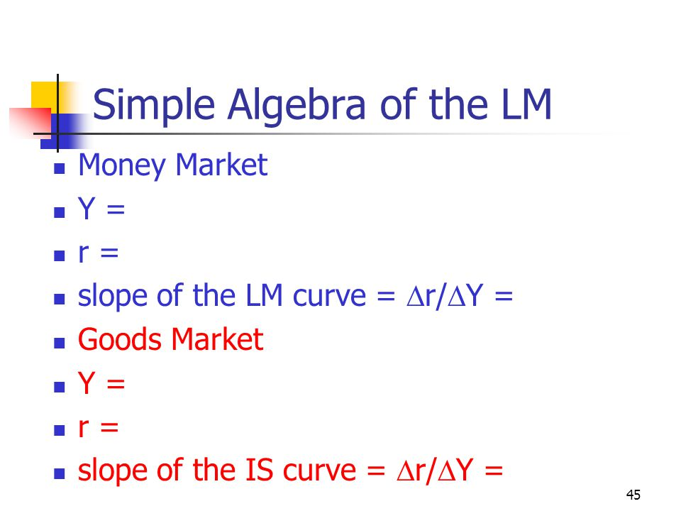 45 Simple Algebra of the LM Money Market Y = r = slope of the LM curve = r/ Y = Goods Market Y = r = slope of the IS curve = r/ Y =