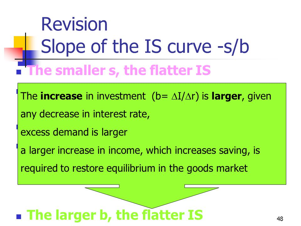 48 Revision Slope of the IS curve -s/b The smaller s, the flatter IS the increase in saving (s = S/ Y) is smaller given any increase in income excess