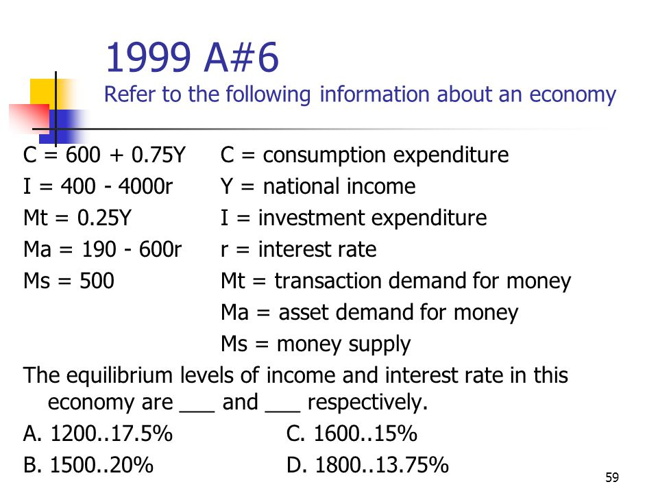 59 1999 A#6 Refer to the following information about an economy C = 600 + 0.75YC = consumption expenditure I = 400 - 4000rY = national income Mt = 0.2