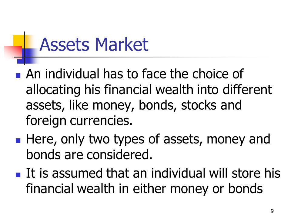 10 Assets Market Money Market & Bond Market The equilibrium condition of the assets market is that the supply of financial assets equals the demand for financial assets Assets Supply=Money Supply+Bond Supply Assets Demand=Money Demand+Bond Demand In equilibrium, Assets Supply = Assets Demand Ms + Bs = Md + Bd