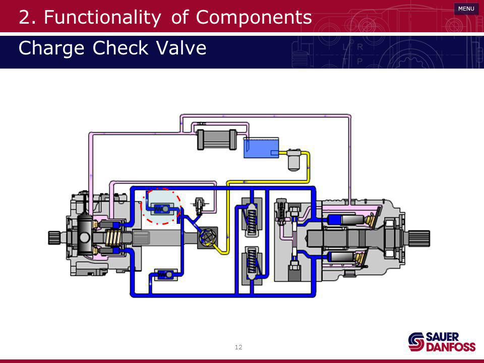 12 MENU 2. Functionality of Components Charge Check Valve