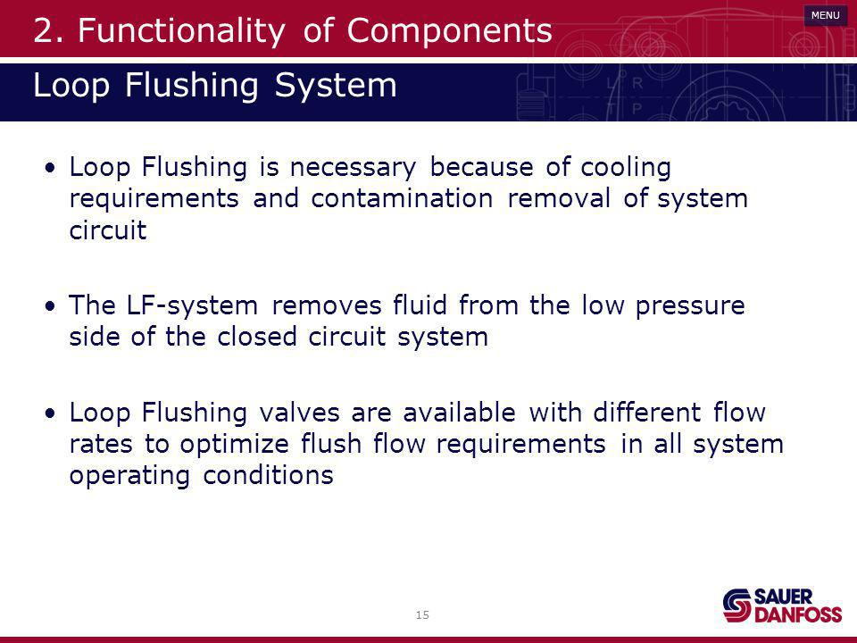 15 MENU 2. Functionality of Components Loop Flushing System Loop Flushing is necessary because of cooling requirements and contamination removal of sy