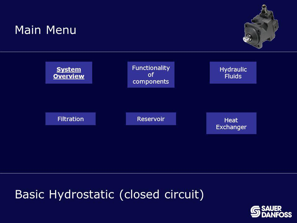 3 MENU Main Menu Basic Hydrostatic (closed circuit) System Overview Functionality of components Hydraulic Fluids FiltrationReservoir Heat Exchanger