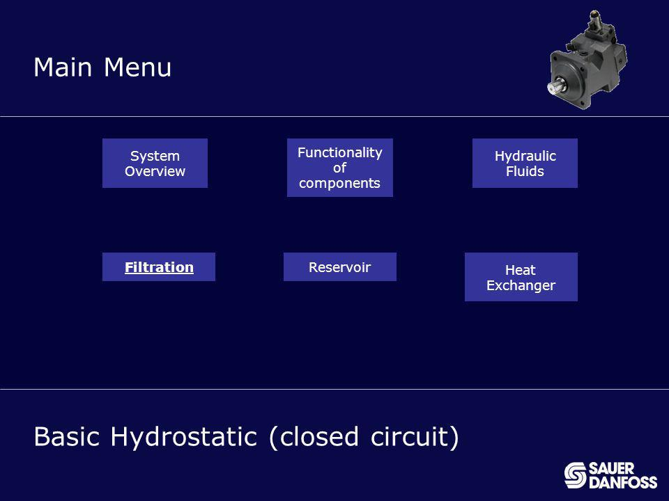 30 MENU Main Menu Basic Hydrostatic (closed circuit) System Overview Functionality of components Hydraulic Fluids FiltrationReservoir Heat Exchanger