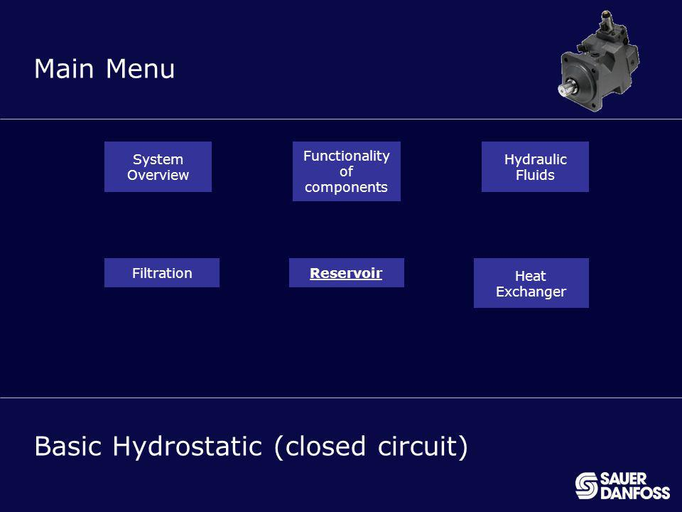 37 MENU Main Menu Basic Hydrostatic (closed circuit) System Overview Functionality of components Hydraulic Fluids FiltrationReservoir Heat Exchanger
